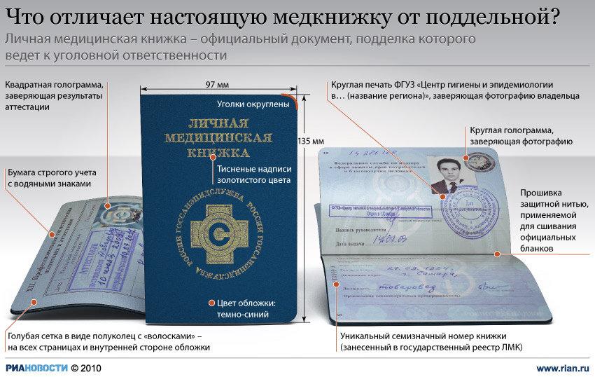 Оформить медицинскую книжку в Москве Можайский официально цена